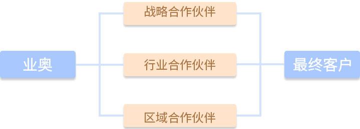 流程图(1).jpg